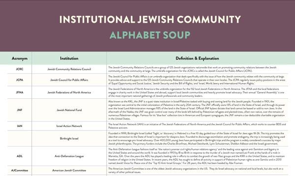 Alphabet-Soup-Jewish-Community-Poster