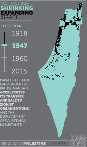 visualizing palestine 1947
