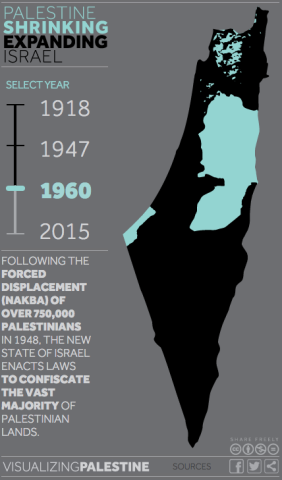 visualizing palestine 1960