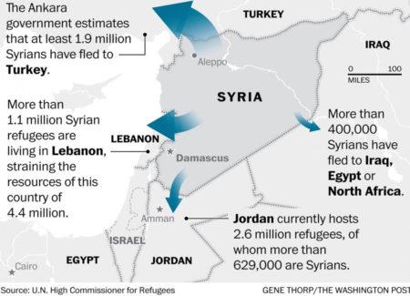 SyriaRefugeeFlow3